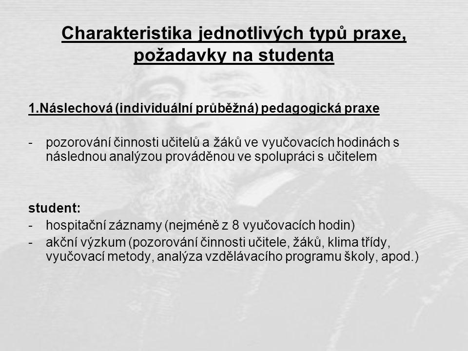 Charakteristika jednotlivých typů praxe, požadavky na studenta 1.Náslechová (individuální průběžná) pedagogická praxe -pozorování činnosti učitelů a ž