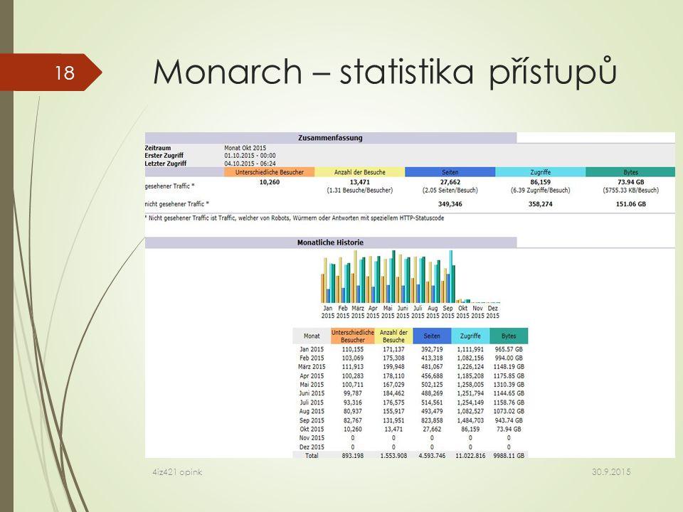 Monarch – statistika přístupů 30.9.2015 4iz421 opink 18