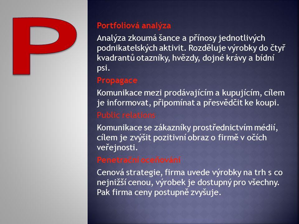 Portfoliová analýza Analýza zkoumá šance a přínosy jednotlivých podnikatelských aktivit.