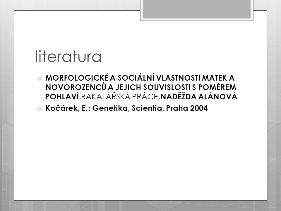 literatura  MORFOLOGICKÉ A SOCIÁLNÍ VLASTNOSTI MATEK A NOVOROZENCŮ A JEJICH SOUVISLOSTI S POMĚREM POHLAVÍ,BAKALÁŘSKÁ PRÁCE,NADĚŽDA ALÁNOVÁ  Kočárek, E.: Genetika, Scientia, Praha 2004