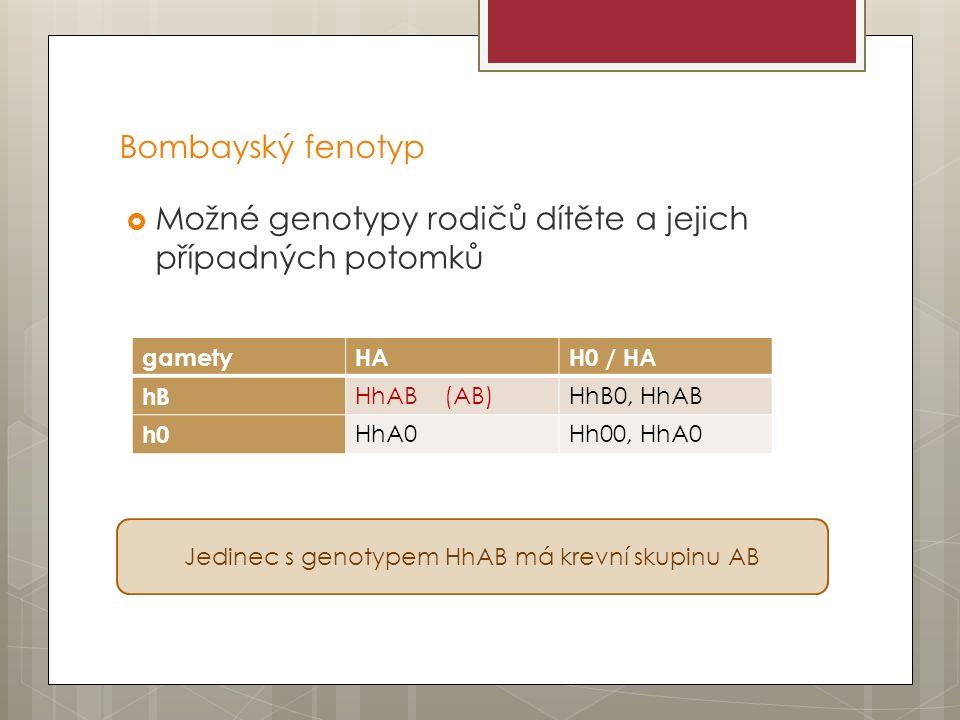 Bombayský fenotyp  Možné genotypy rodičů dítěte a jejich případných potomků gametyHAH0 / HA hB HhAB (AB)HhB0, HhAB h0 HhA0Hh00, HhA0 Jedinec s genotypem HhAB má krevní skupinu AB