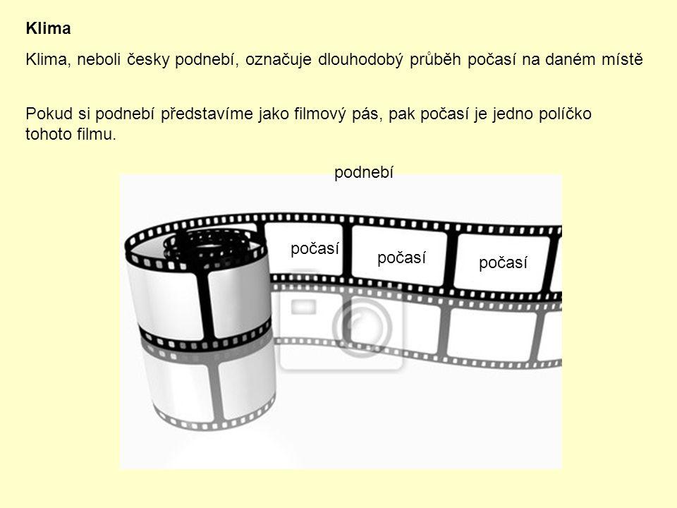 Klima Klima, neboli česky podnebí, označuje dlouhodobý průběh počasí na daném místě Pokud si podnebí představíme jako filmový pás, pak počasí je jedno políčko tohoto filmu.