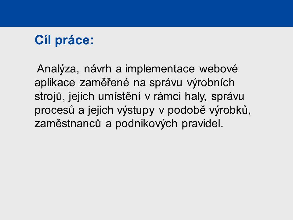 Cíl práce: Analýza, návrh a implementace webové aplikace zaměřené na správu výrobních strojů, jejich umístění v rámci haly, správu procesů a jejich vý