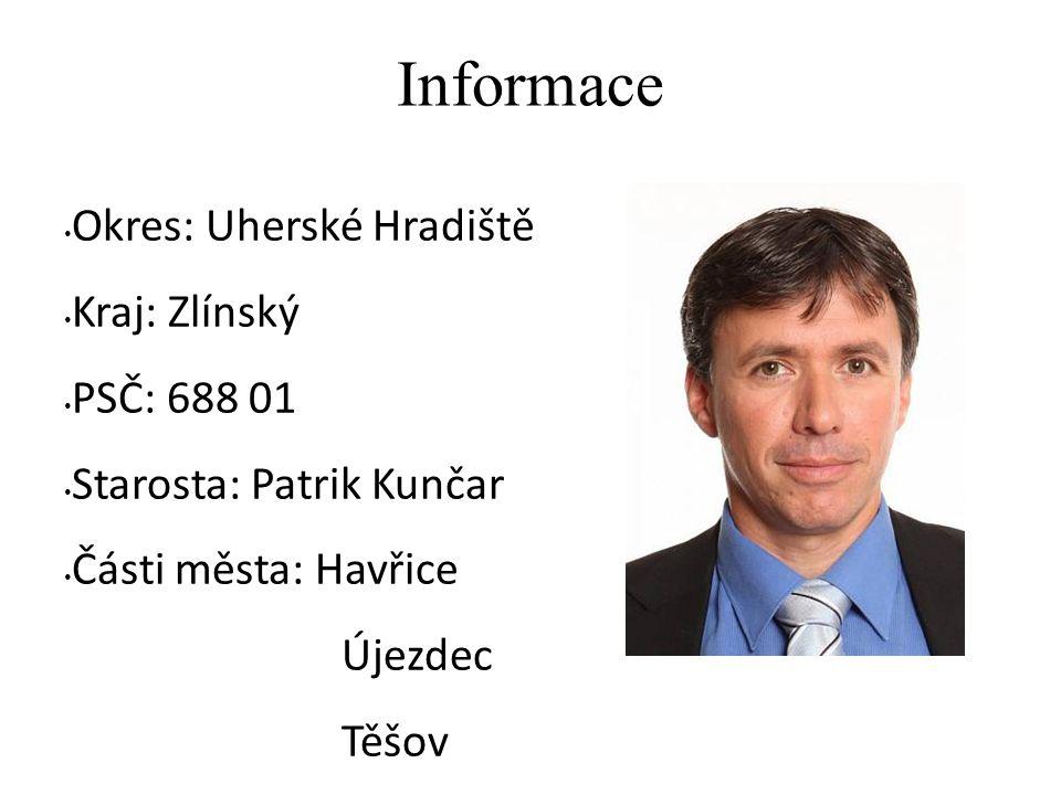 Havřice Havřice jsou částí města Uherský Brod.