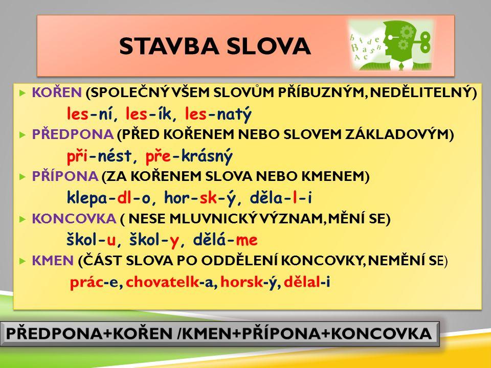Slovo základové Slovo odvozené Slovotvorný základ Slovotvorný základ Slovotvorný prostředek Slovotvorný prostředek