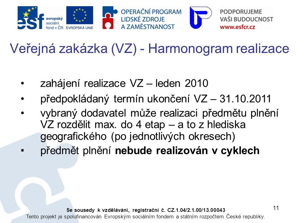 11 Se sousedy k vzdělávání, registrační č. CZ.1.04/2.1.00/13.00043 Tento projekt je spolufinancován Evropským sociálním fondem a státním rozpočtem Čes