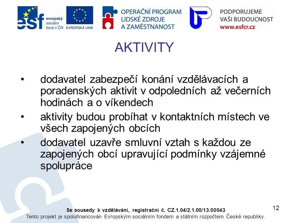 12 Se sousedy k vzdělávání, registrační č. CZ.1.04/2.1.00/13.00043 Tento projekt je spolufinancován Evropským sociálním fondem a státním rozpočtem Čes
