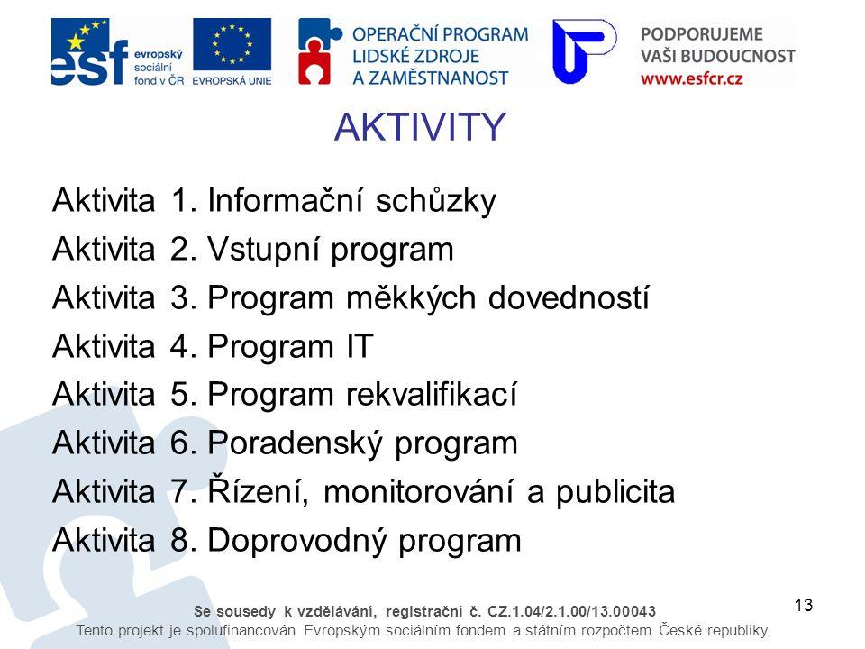 13 Se sousedy k vzdělávání, registrační č. CZ.1.04/2.1.00/13.00043 Tento projekt je spolufinancován Evropským sociálním fondem a státním rozpočtem Čes