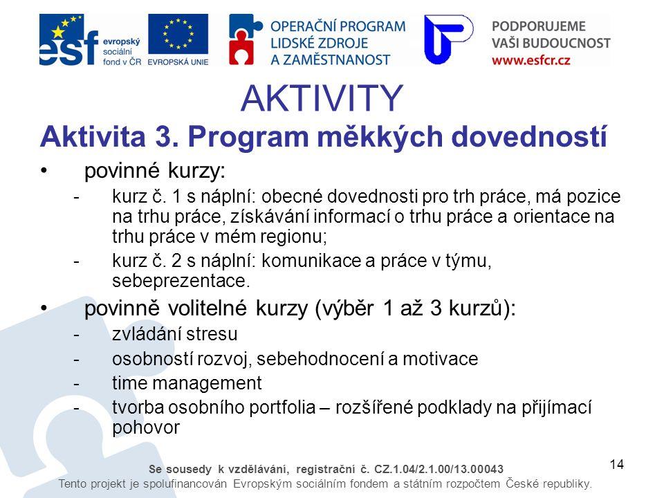 14 Se sousedy k vzdělávání, registrační č. CZ.1.04/2.1.00/13.00043 Tento projekt je spolufinancován Evropským sociálním fondem a státním rozpočtem Čes