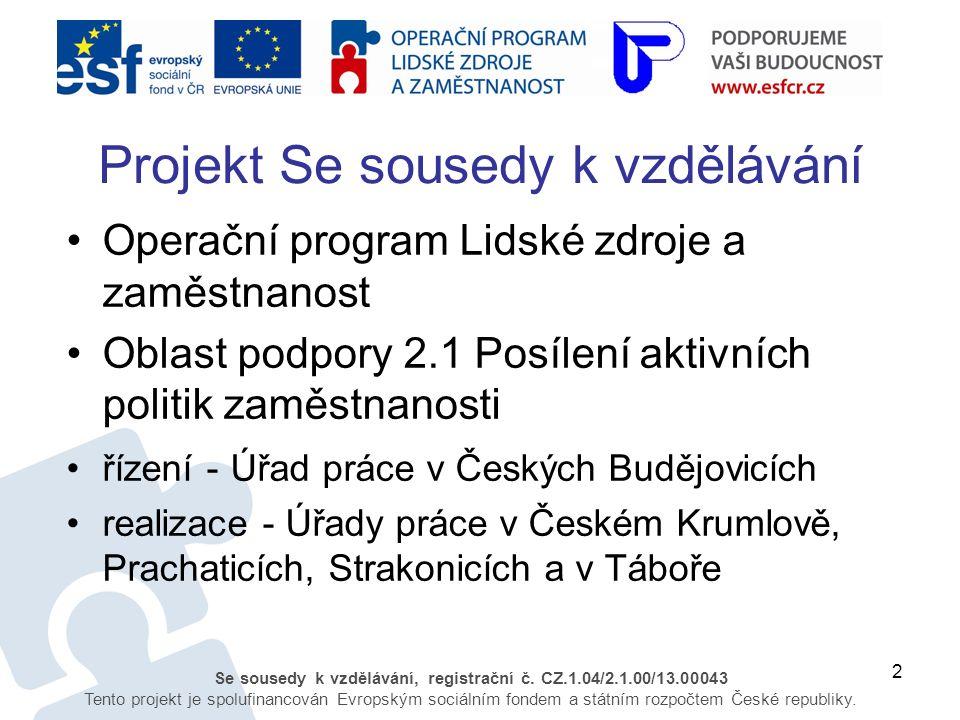 2 Se sousedy k vzdělávání, registrační č. CZ.1.04/2.1.00/13.00043 Tento projekt je spolufinancován Evropským sociálním fondem a státním rozpočtem Česk