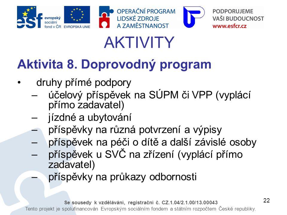 22 Se sousedy k vzdělávání, registrační č. CZ.1.04/2.1.00/13.00043 Tento projekt je spolufinancován Evropským sociálním fondem a státním rozpočtem Čes