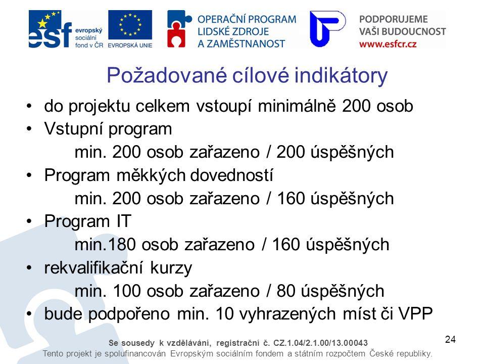24 Se sousedy k vzdělávání, registrační č. CZ.1.04/2.1.00/13.00043 Tento projekt je spolufinancován Evropským sociálním fondem a státním rozpočtem Čes