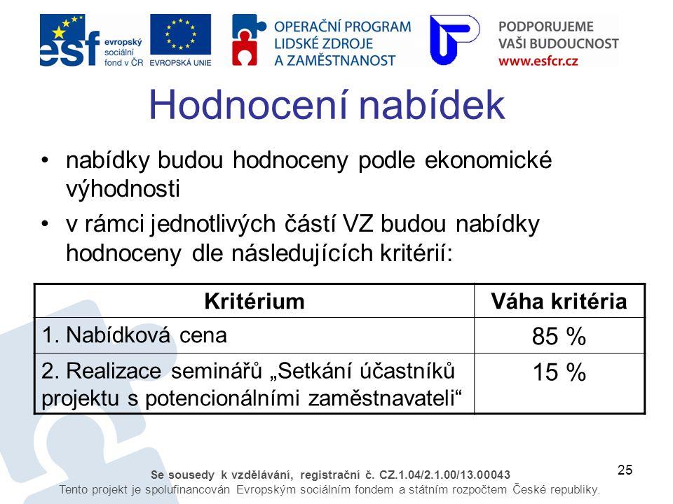 25 Se sousedy k vzdělávání, registrační č. CZ.1.04/2.1.00/13.00043 Tento projekt je spolufinancován Evropským sociálním fondem a státním rozpočtem Čes