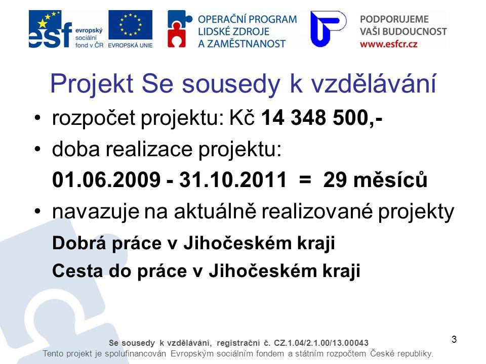 3 Se sousedy k vzdělávání, registrační č. CZ.1.04/2.1.00/13.00043 Tento projekt je spolufinancován Evropským sociálním fondem a státním rozpočtem Česk