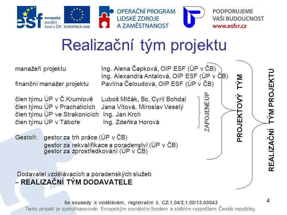 4 Se sousedy k vzdělávání, registrační č. CZ.1.04/2.1.00/13.00043 Tento projekt je spolufinancován Evropským sociálním fondem a státním rozpočtem Česk
