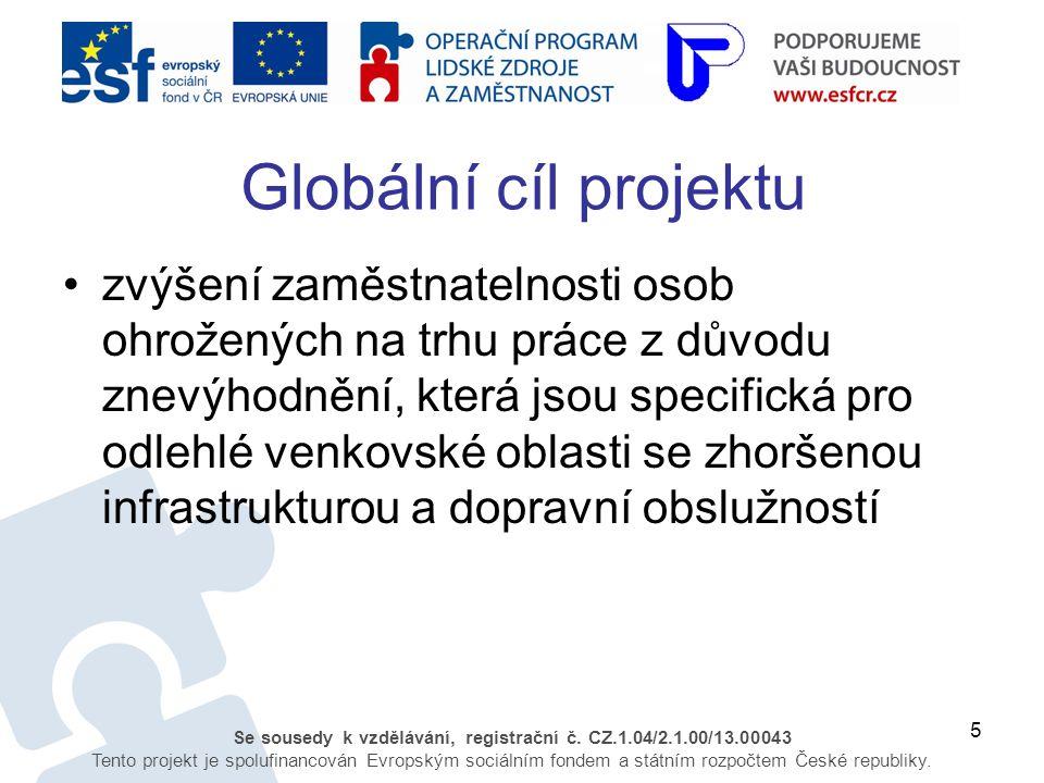 5 Se sousedy k vzdělávání, registrační č. CZ.1.04/2.1.00/13.00043 Tento projekt je spolufinancován Evropským sociálním fondem a státním rozpočtem Česk