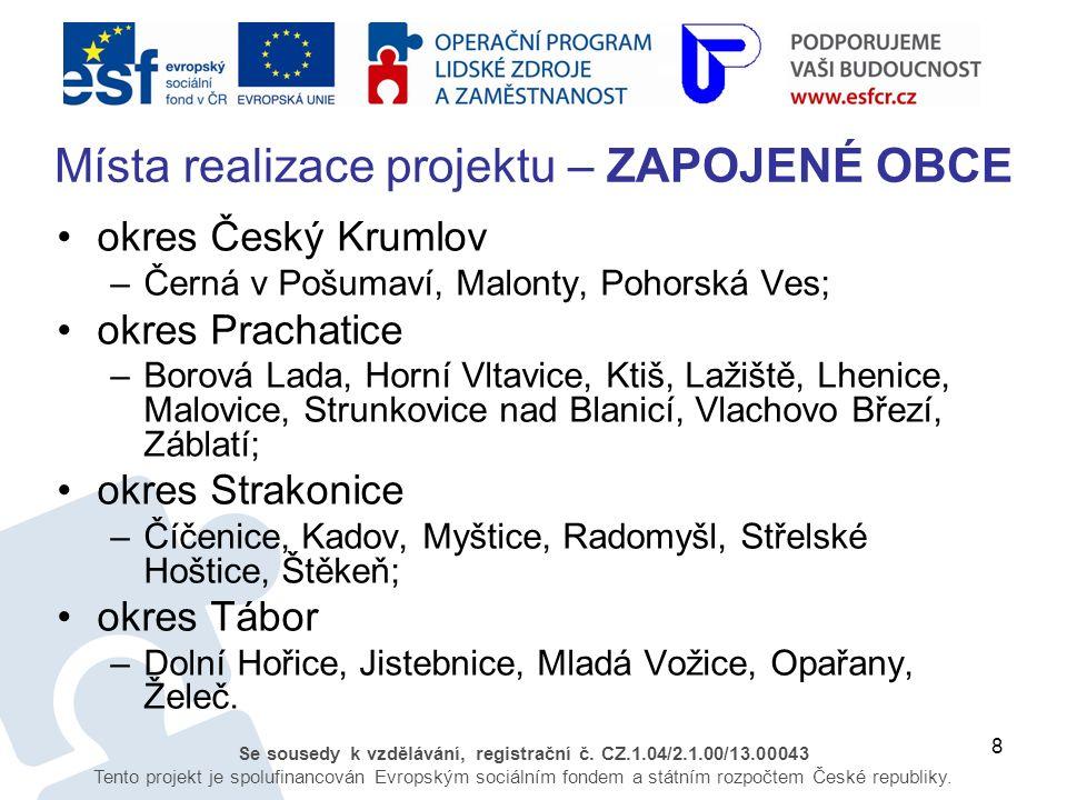 8 Se sousedy k vzdělávání, registrační č. CZ.1.04/2.1.00/13.00043 Tento projekt je spolufinancován Evropským sociálním fondem a státním rozpočtem Česk