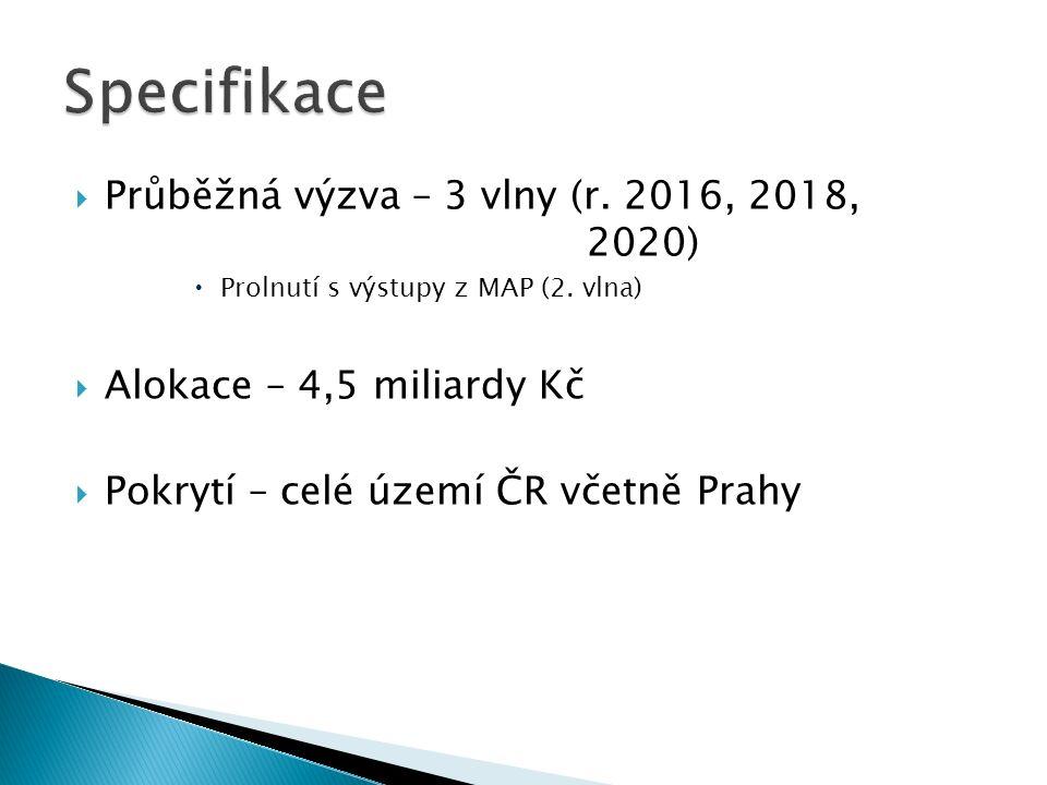  Průběžná výzva – 3 vlny (r. 2016, 2018, 2020)  Prolnutí s výstupy z MAP (2.