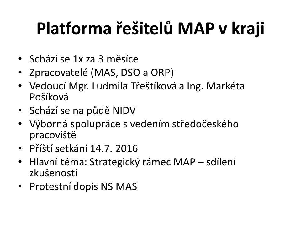 Platforma řešitelů MAP v kraji Schází se 1x za 3 měsíce Zpracovatelé (MAS, DSO a ORP) Vedoucí Mgr. Ludmila Třeštíková a Ing. Markéta Pošíková Schází s