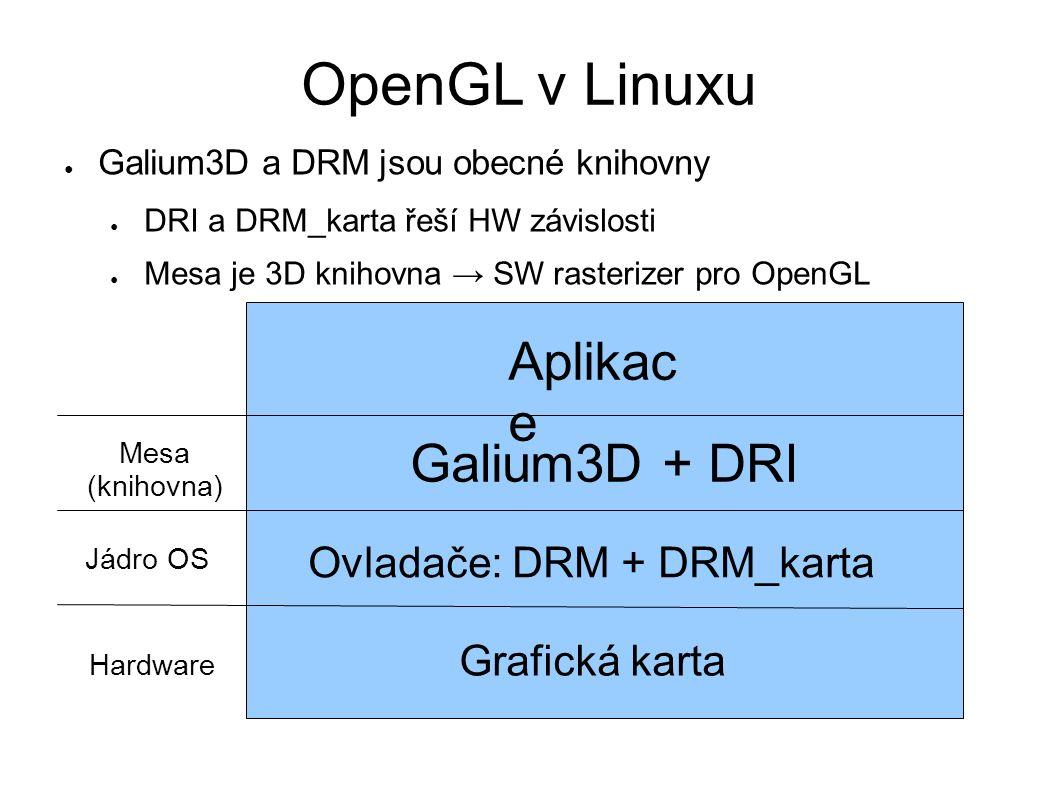 OpenGL v Linuxu ● Galium3D a DRM jsou obecné knihovny ● DRI a DRM_karta řeší HW závislosti ● Mesa je 3D knihovna → SW rasterizer pro OpenGL Grafická karta Ovladače: DRM + DRM_karta Mesa (knihovna) Galium3D + DRI Aplikac e Jádro OS Hardware