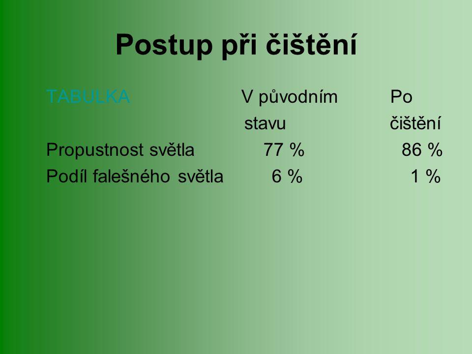 Postup při čištění TABULKA V původním Po stavu čištění Propustnost světla 77 % 86 % Podíl falešného světla 6 % 1 %