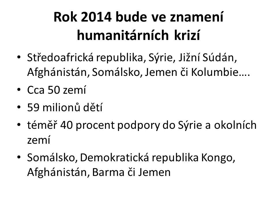 Rok 2014 bude ve znamení humanitárních krizí Středoafrická republika, Sýrie, Jižní Súdán, Afghánistán, Somálsko, Jemen či Kolumbie….