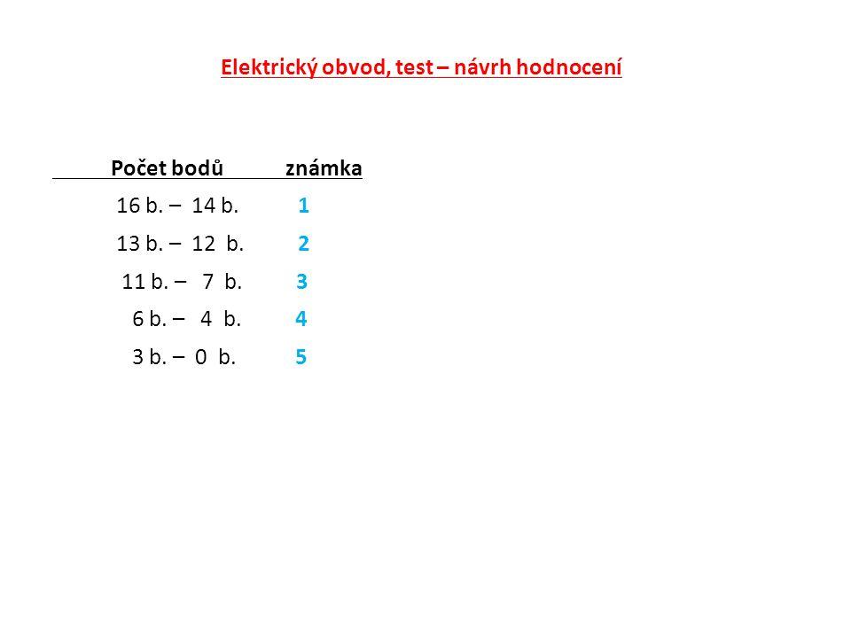 Elektrický obvod, test – návrh hodnocení Počet bodů známka 16 b.