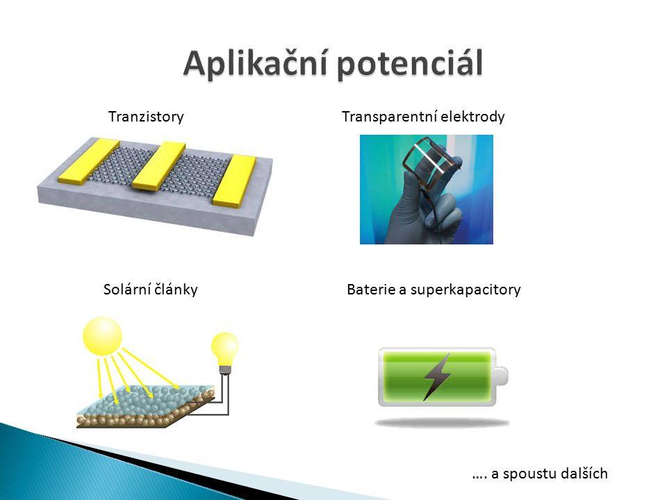 Tranzistory Transparentní elektrody Solární článkyBaterie a superkapacitory …. a spoustu dalších