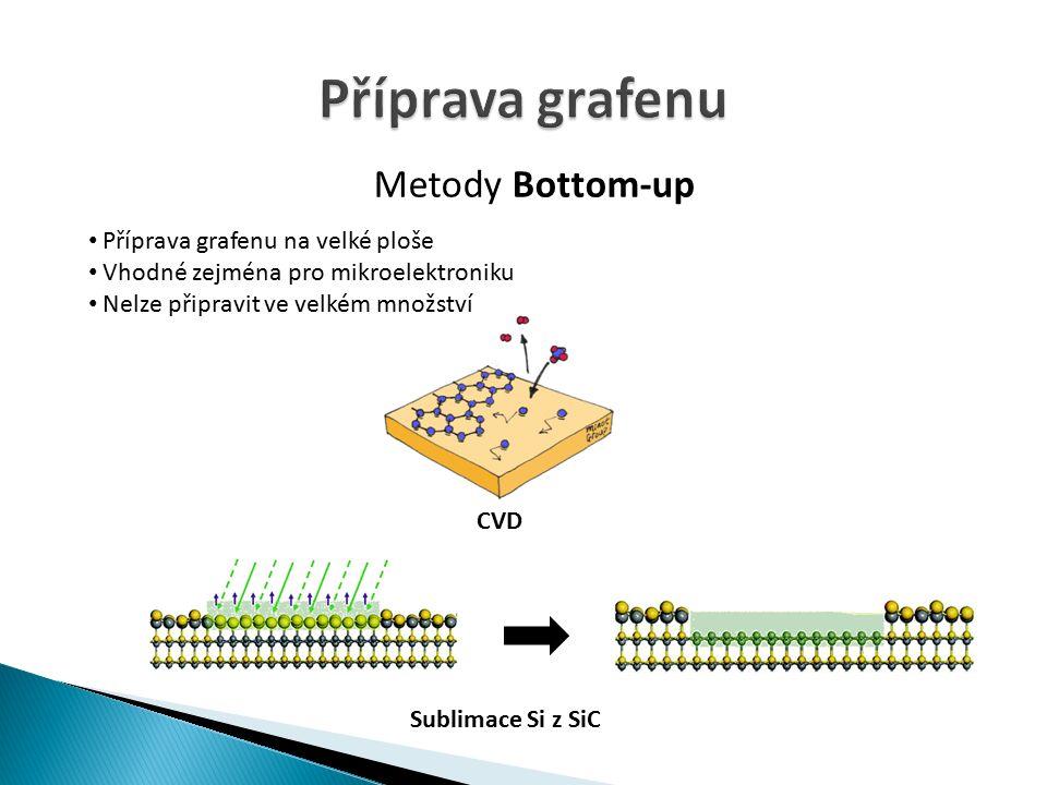 Metody Bottom-up CVD Sublimace Si z SiC Příprava grafenu na velké ploše Vhodné zejména pro mikroelektroniku Nelze připravit ve velkém množství