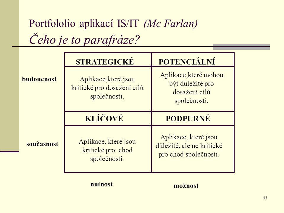 13 Portfololio aplikací IS/IT (Mc Farlan) Čeho je to parafráze? STRATEGICKÉ PODPURNÉKLÍČOVÉ POTENCIÁLNÍ Aplikace,které jsou kritické pro dosažení cílů