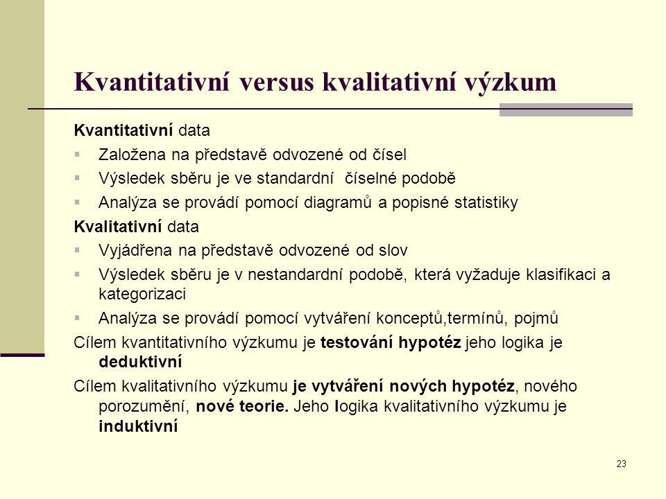 23 Kvantitativní versus kvalitativní výzkum Kvantitativní data  Založena na představě odvozené od čísel  Výsledek sběru je ve standardní číselné podobě  Analýza se provádí pomocí diagramů a popisné statistiky Kvalitativní data  Vyjádřena na představě odvozené od slov  Výsledek sběru je v nestandardní podobě, která vyžaduje klasifikaci a kategorizaci  Analýza se provádí pomocí vytváření konceptů,termínů, pojmů Cílem kvantitativního výzkumu je testování hypotéz jeho logika je deduktivní Cílem kvalitativního výzkumu je vytváření nových hypotéz, nového porozumění, nové teorie.