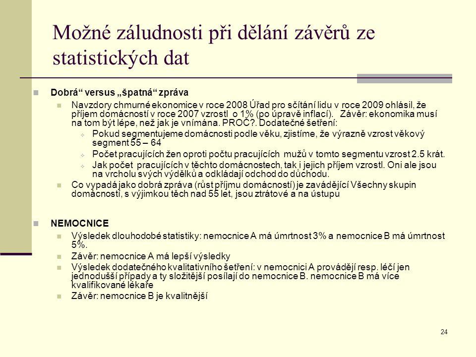 """24 Možné záludnosti při dělání závěrů ze statistických dat Dobrá"""" versus """"špatná"""" zpráva Navzdory chmurné ekonomice v roce 2008 Úřad pro sčítání lidu"""