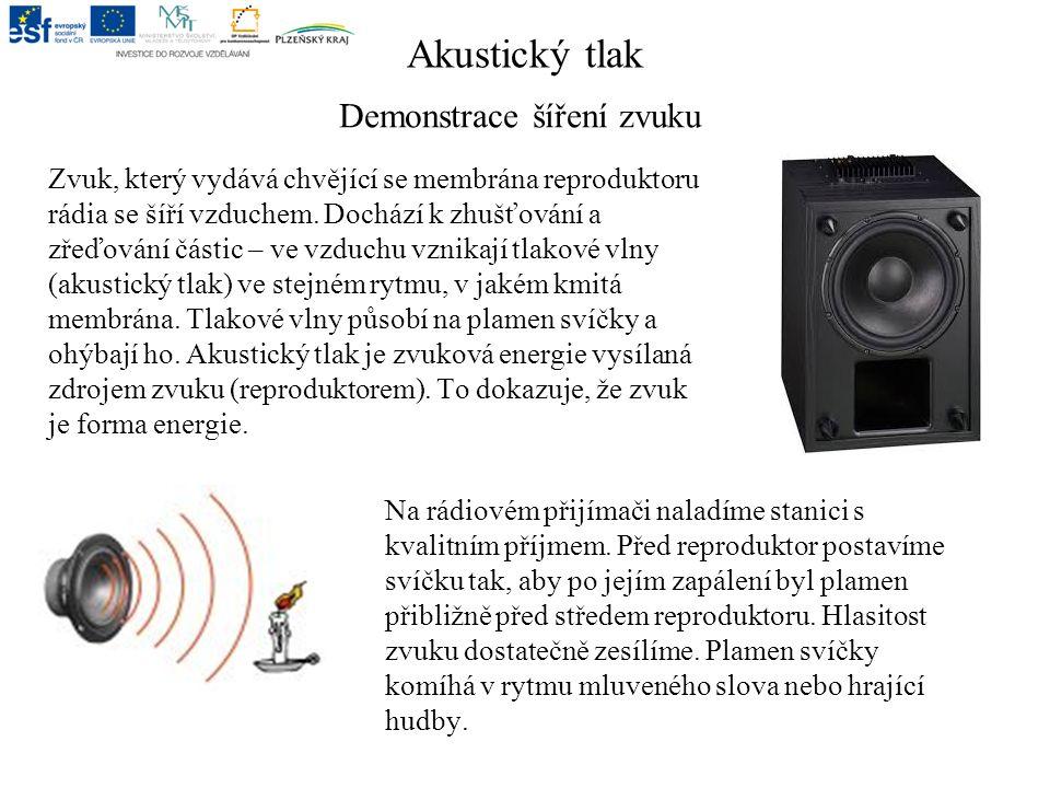 Akustický tlak Zvuk, který vydává chvějící se membrána reproduktoru rádia se šíří vzduchem.