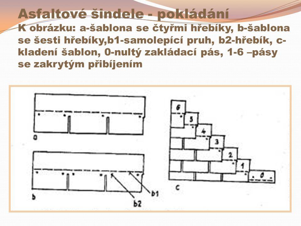 Asfaltové šindele - pokládání K obrázku: a-šablona se čtyřmi hřebíky, b-šablona se šesti hřebíky,b1-samolepící pruh, b2-hřebík, c- kladení šablon, 0-nultý zakládací pás, 1-6 –pásy se zakrytým přibíjením