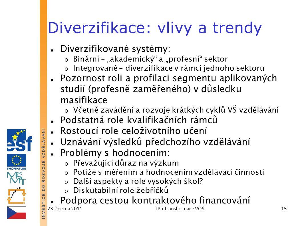 """23. června 2011IPn Transformace VOŠ15 Diverzifikace: vlivy a trendy Diverzifikované systémy: o Binární – """"akademický"""" a """"profesní"""" sektor o Integrovan"""
