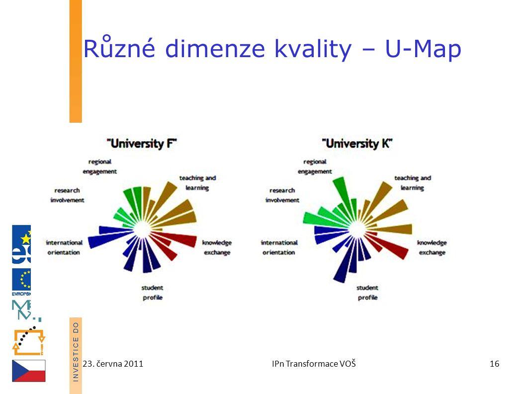 23. června 2011IPn Transformace VOŠ16 Různé dimenze kvality – U-Map