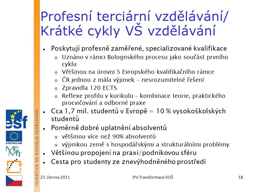 23. června 2011IPn Transformace VOŠ18 Profesní terciární vzdělávání/ Krátké cykly VŠ vzdělávání Poskytují profesně zaměřené, specializované kvalifikac