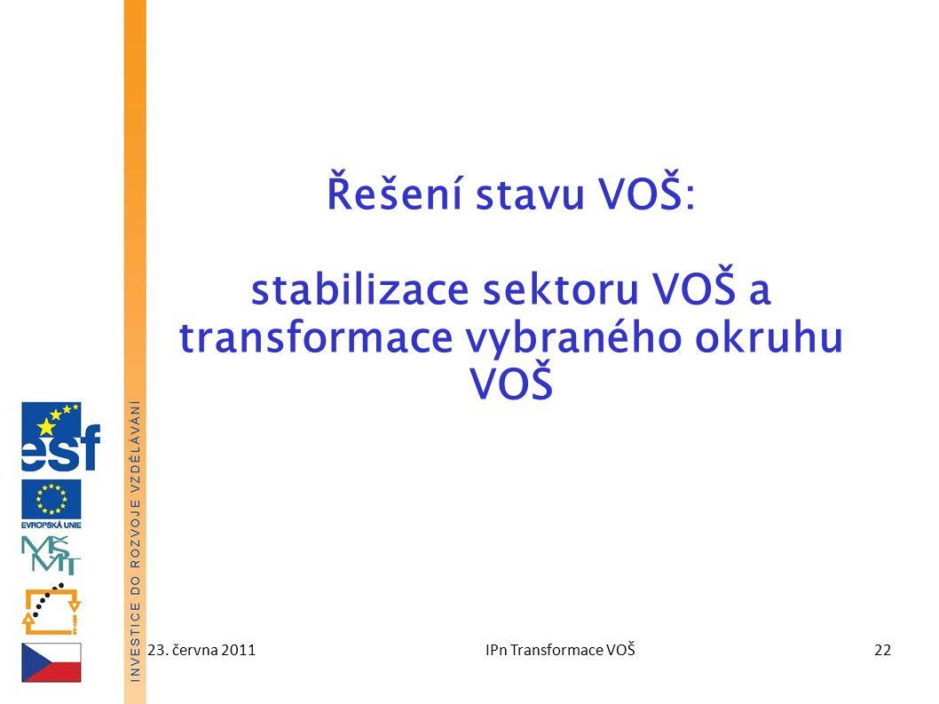 23. června 2011IPn Transformace VOŠ22 Řešení stavu VOŠ: stabilizace sektoru VOŠ a transformace vybraného okruhu VOŠ