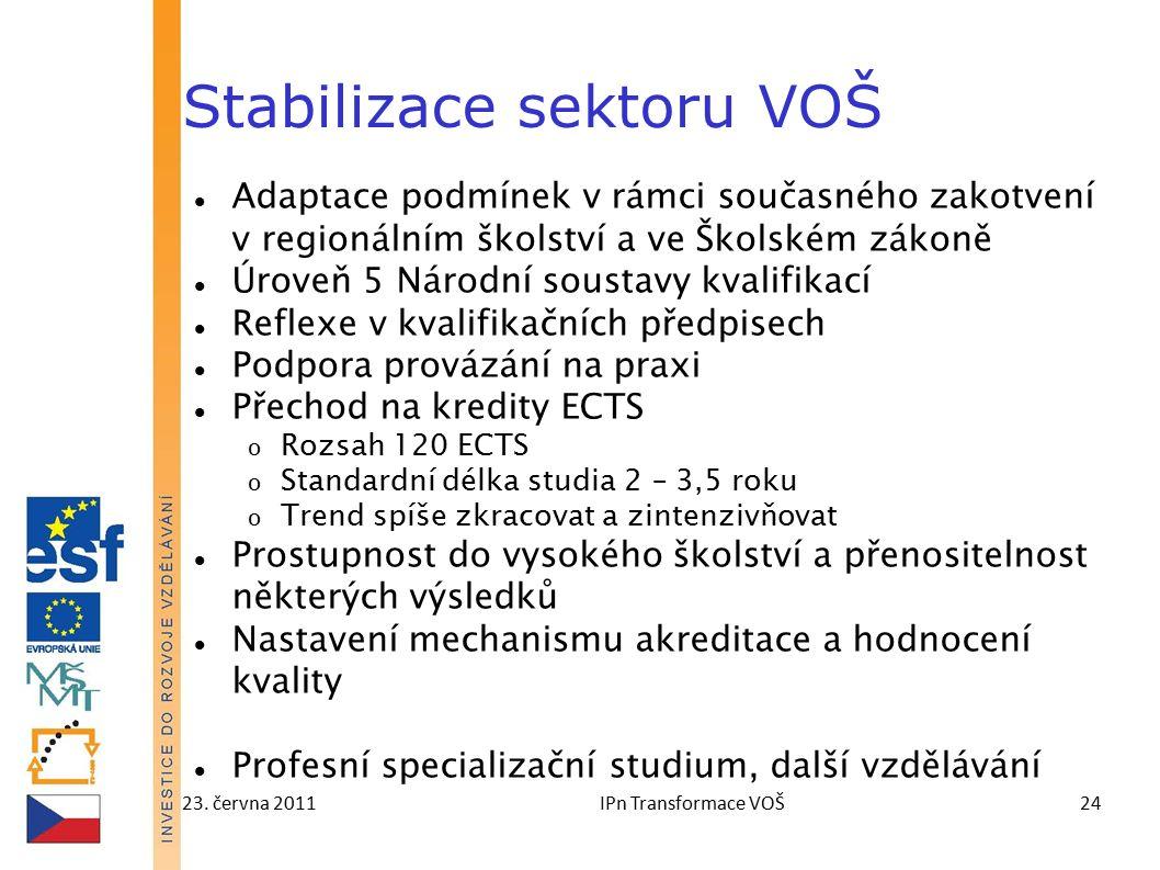 23. června 2011IPn Transformace VOŠ24 Stabilizace sektoru VOŠ Adaptace podmínek v rámci současného zakotvení v regionálním školství a ve Školském záko