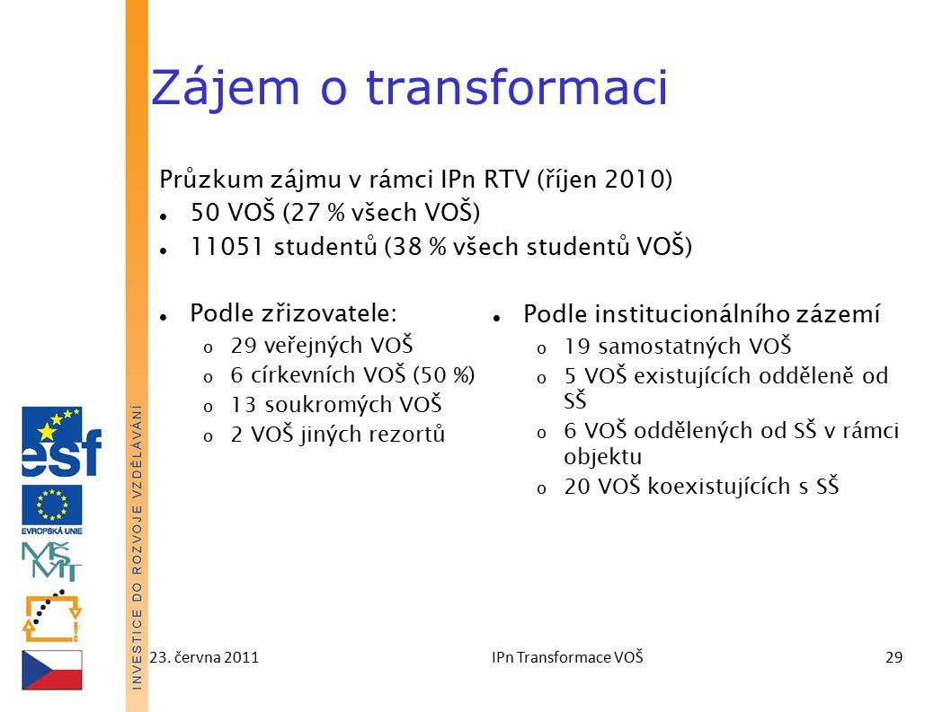 23. června 2011IPn Transformace VOŠ29 Zájem o transformaci Průzkum zájmu v rámci IPn RTV (říjen 2010) 50 VOŠ (27 % všech VOŠ) 11051 studentů (38 % vše