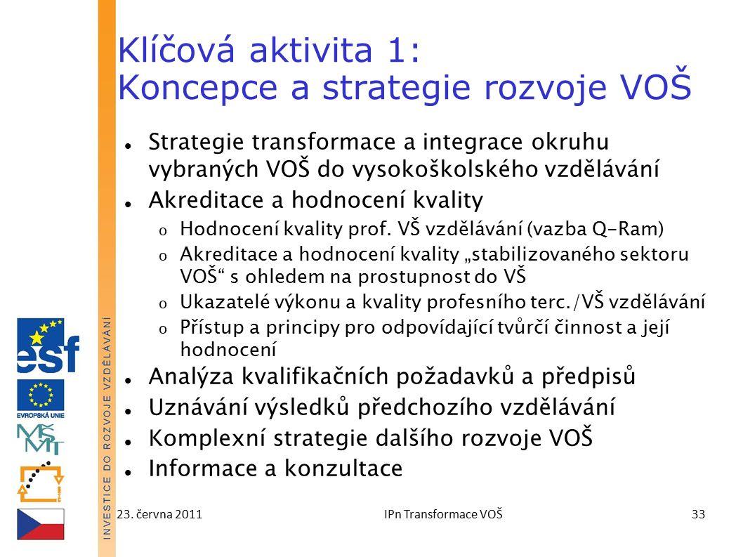 23. června 2011IPn Transformace VOŠ33 Klíčová aktivita 1: Koncepce a strategie rozvoje VOŠ Strategie transformace a integrace okruhu vybraných VOŠ do