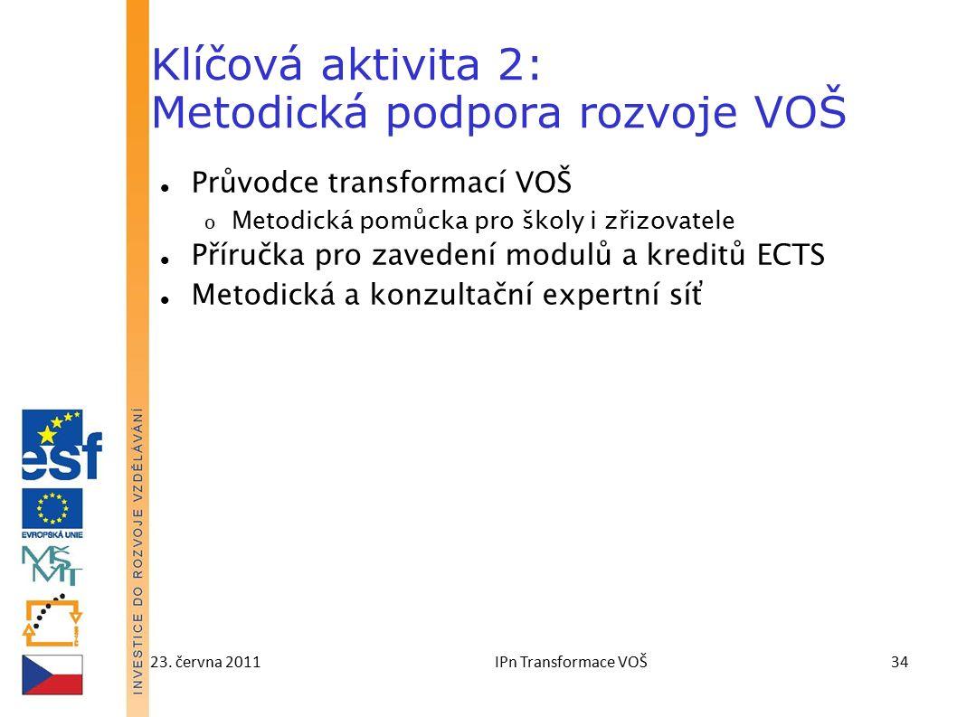 23. června 2011IPn Transformace VOŠ34 Klíčová aktivita 2: Metodická podpora rozvoje VOŠ Průvodce transformací VOŠ o Metodická pomůcka pro školy i zřiz
