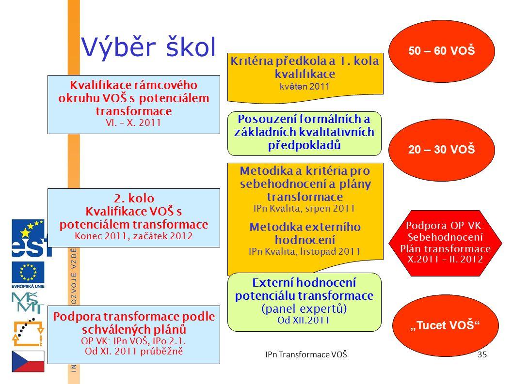 23. června 2011IPn Transformace VOŠ35 Výběr škol Kritéria předkola a 1.
