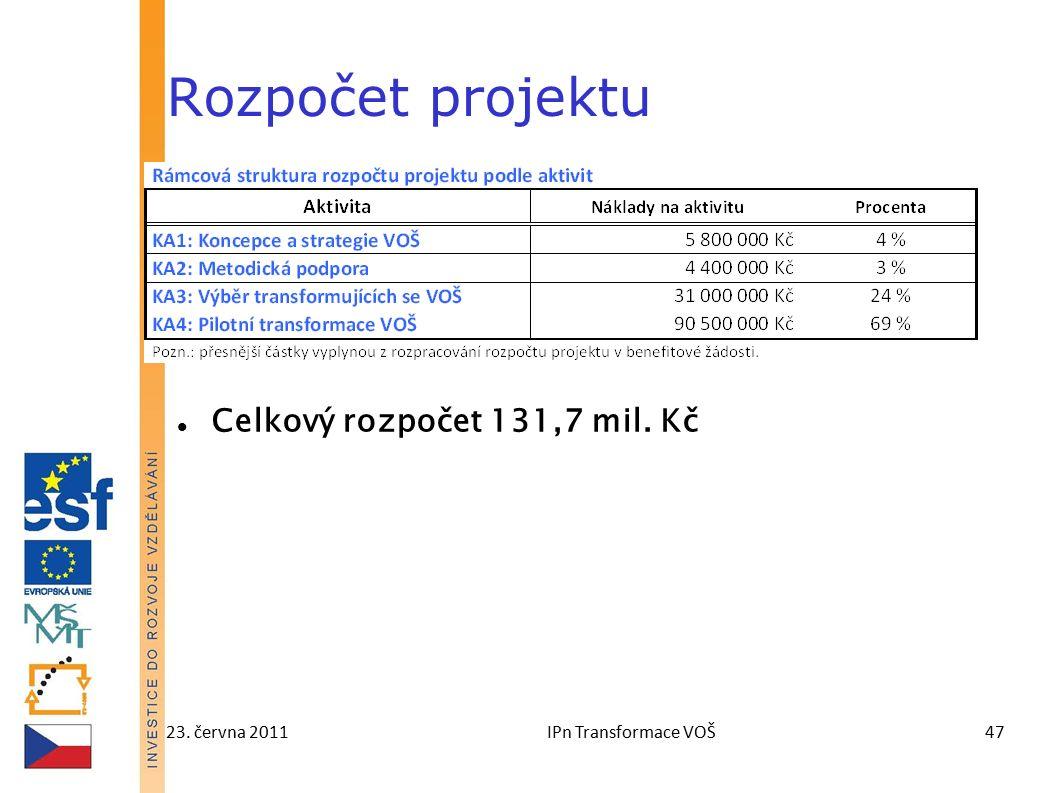 23. června 2011IPn Transformace VOŠ47 Rozpočet projektu Celkový rozpočet 131,7 mil. Kč