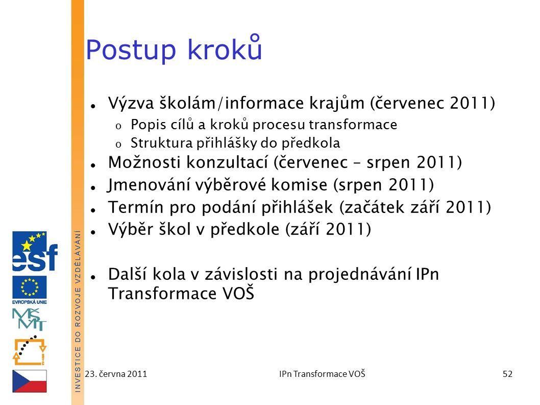 23. června 2011IPn Transformace VOŠ52 Postup kroků Výzva školám/informace krajům (červenec 2011) o Popis cílů a kroků procesu transformace o Struktura