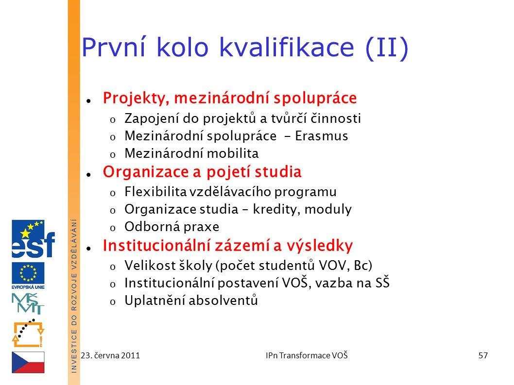 23. června 2011IPn Transformace VOŠ57 První kolo kvalifikace (II) Projekty, mezinárodní spolupráce o Zapojení do projektů a tvůrčí činnosti o Mezináro