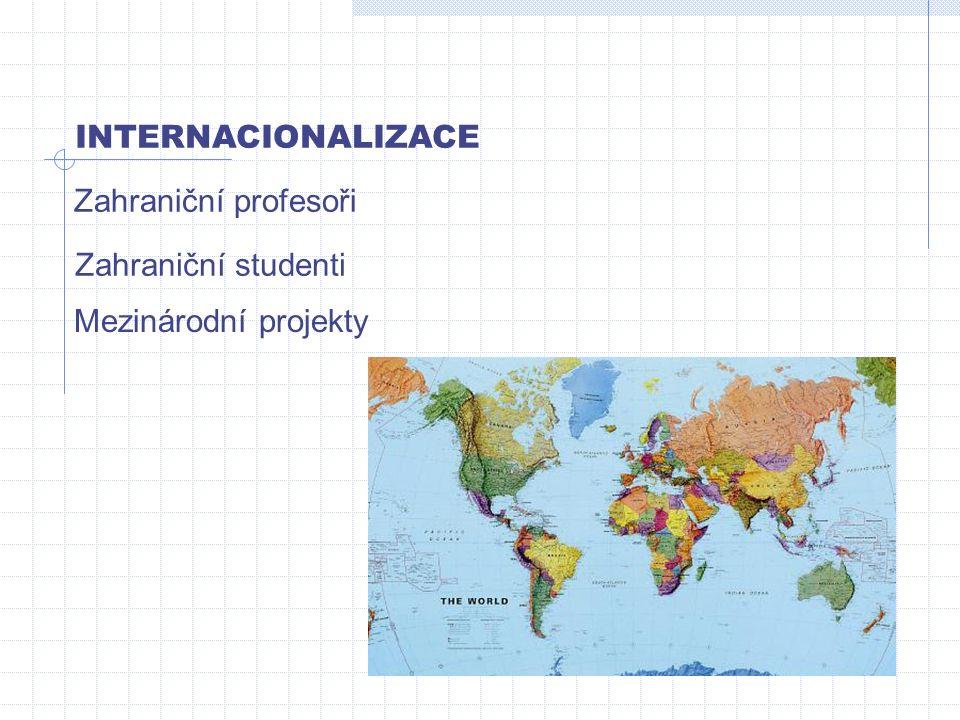 INTERNACIONALIZACE Zahraniční profesoři Zahraniční studenti Mezinárodní projekty