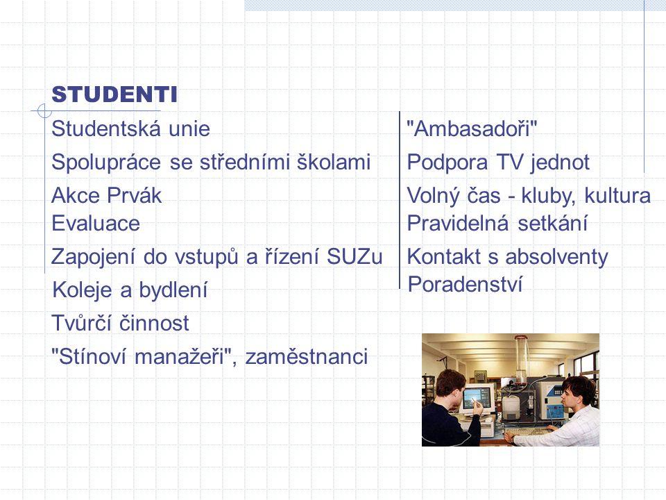 STUDENTI Spolupráce se středními školami Akce Prvák Evaluace Zapojení do vstupů a řízení SUZu Koleje a bydlení Tvůrčí činnost