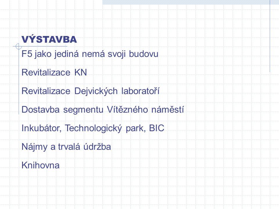 VÝSTAVBA F5 jako jediná nemá svoji budovu Revitalizace KN Revitalizace Dejvických laboratoří Dostavba segmentu Vítězného náměstí Inkubátor, Technologický park, BIC Nájmy a trvalá údržba Knihovna