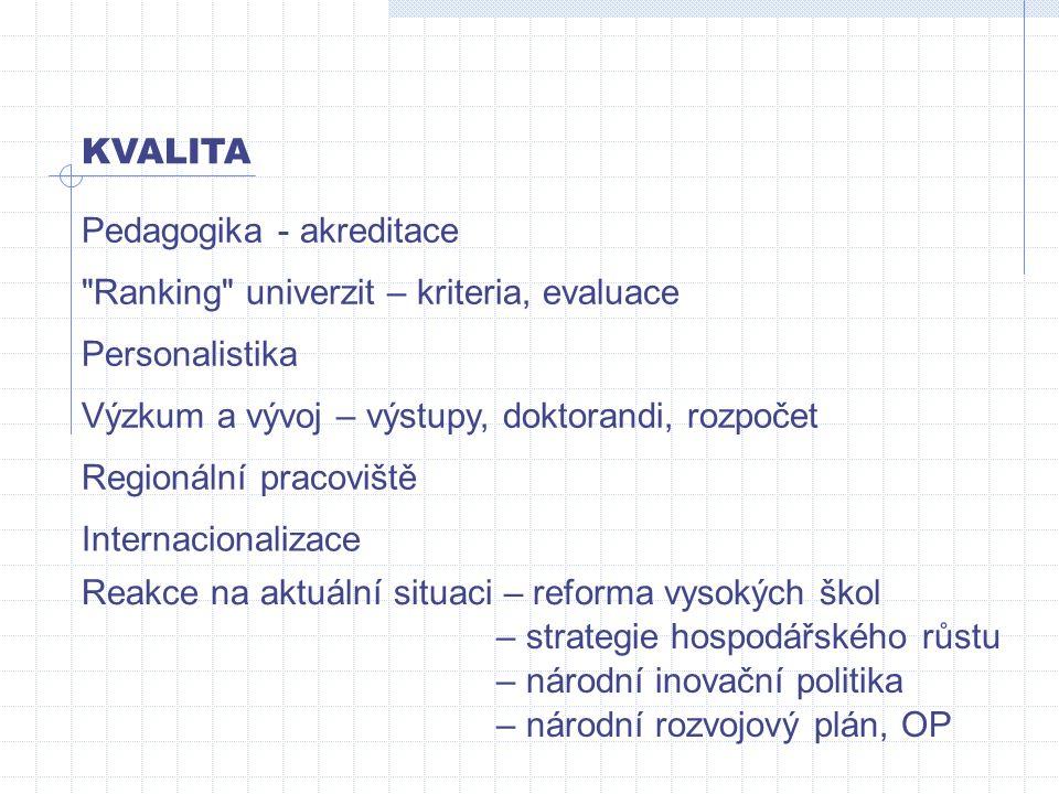 KVALITA Ranking univerzit – kriteria, evaluace Pedagogika - akreditace Výzkum a vývoj – výstupy, doktorandi, rozpočet Personalistika Regionální pracoviště Internacionalizace Reakce na aktuální situaci – reforma vysokých škol – strategie hospodářského růstu – národní inovační politika – národní rozvojový plán, OP